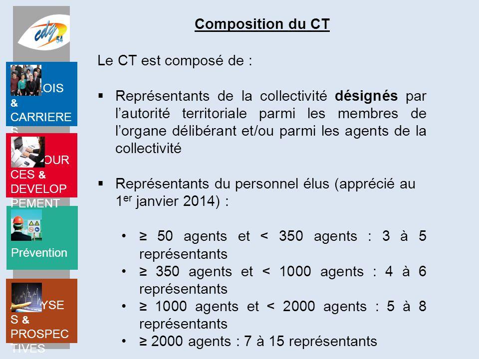Composition du CT Le CT est composé de :
