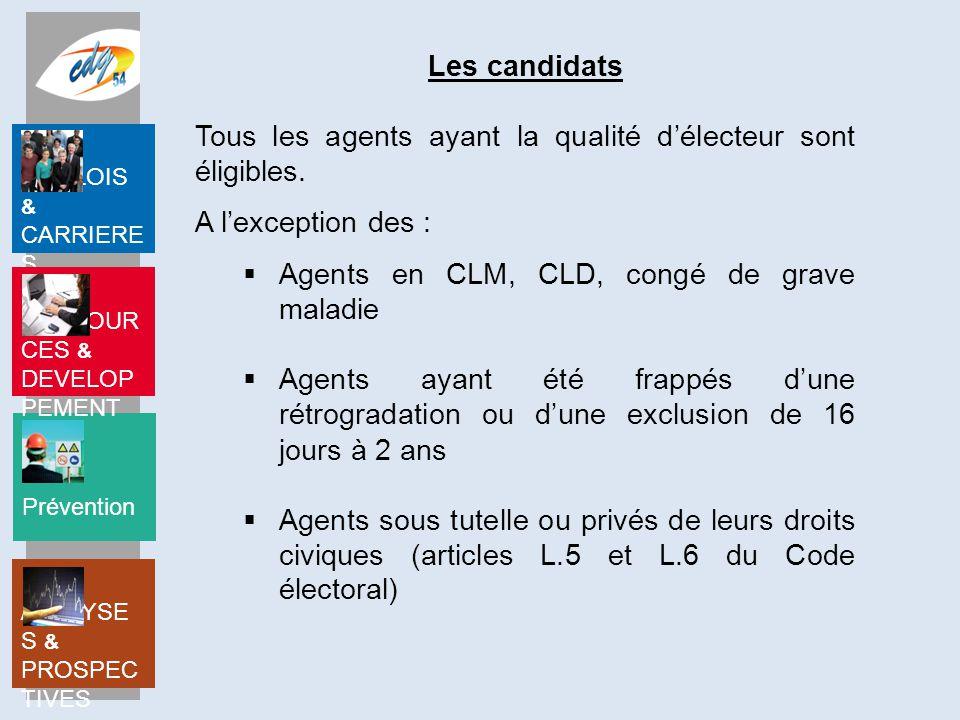 Les candidats Tous les agents ayant la qualité d'électeur sont éligibles. A l'exception des : Agents en CLM, CLD, congé de grave maladie.