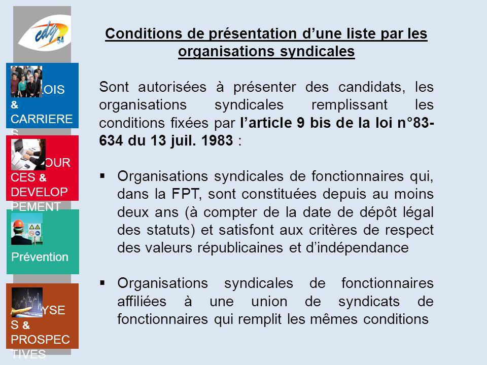 Conditions de présentation d'une liste par les organisations syndicales