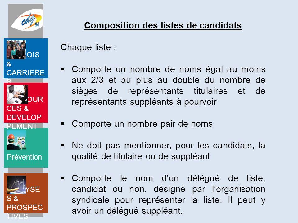 Composition des listes de candidats