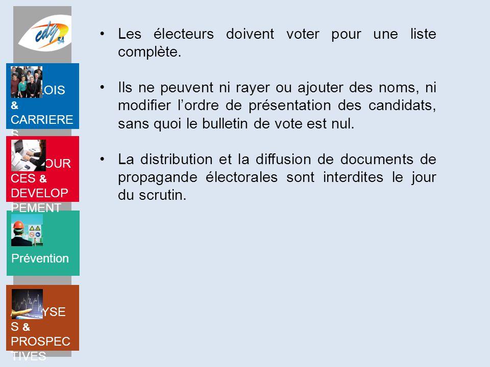 Les électeurs doivent voter pour une liste complète.