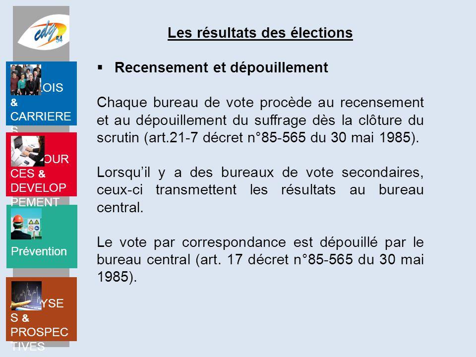 Les résultats des élections