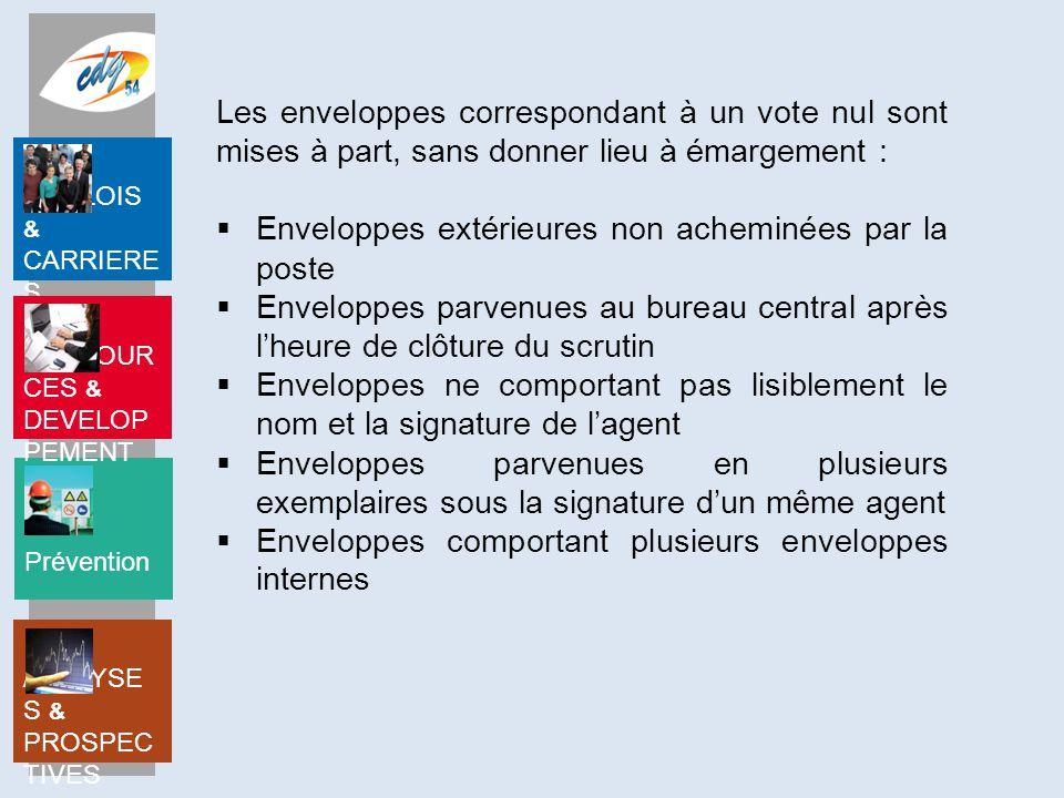 Les enveloppes correspondant à un vote nul sont mises à part, sans donner lieu à émargement :