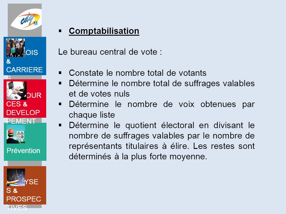 Comptabilisation Le bureau central de vote : Constate le nombre total de votants. Détermine le nombre total de suffrages valables et de votes nuls.