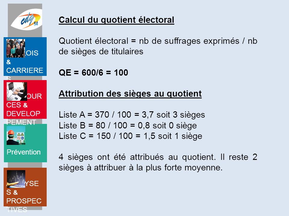 Calcul du quotient électoral