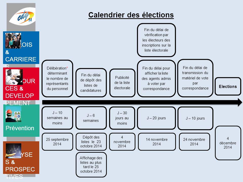 Calendrier des élections