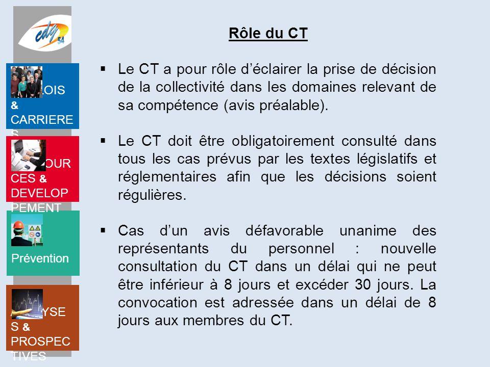 Rôle du CT Le CT a pour rôle d'éclairer la prise de décision de la collectivité dans les domaines relevant de sa compétence (avis préalable).