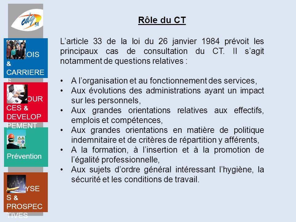 Rôle du CT L'article 33 de la loi du 26 janvier 1984 prévoit les principaux cas de consultation du CT. Il s'agit notamment de questions relatives :