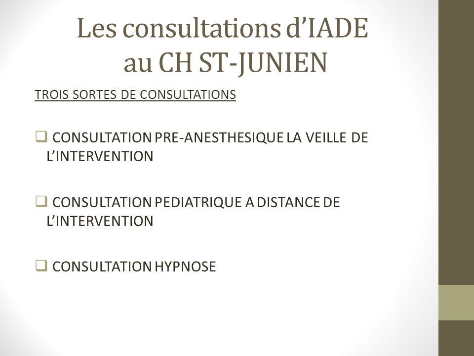 Les consultations d'IADE au CH ST-JUNIEN