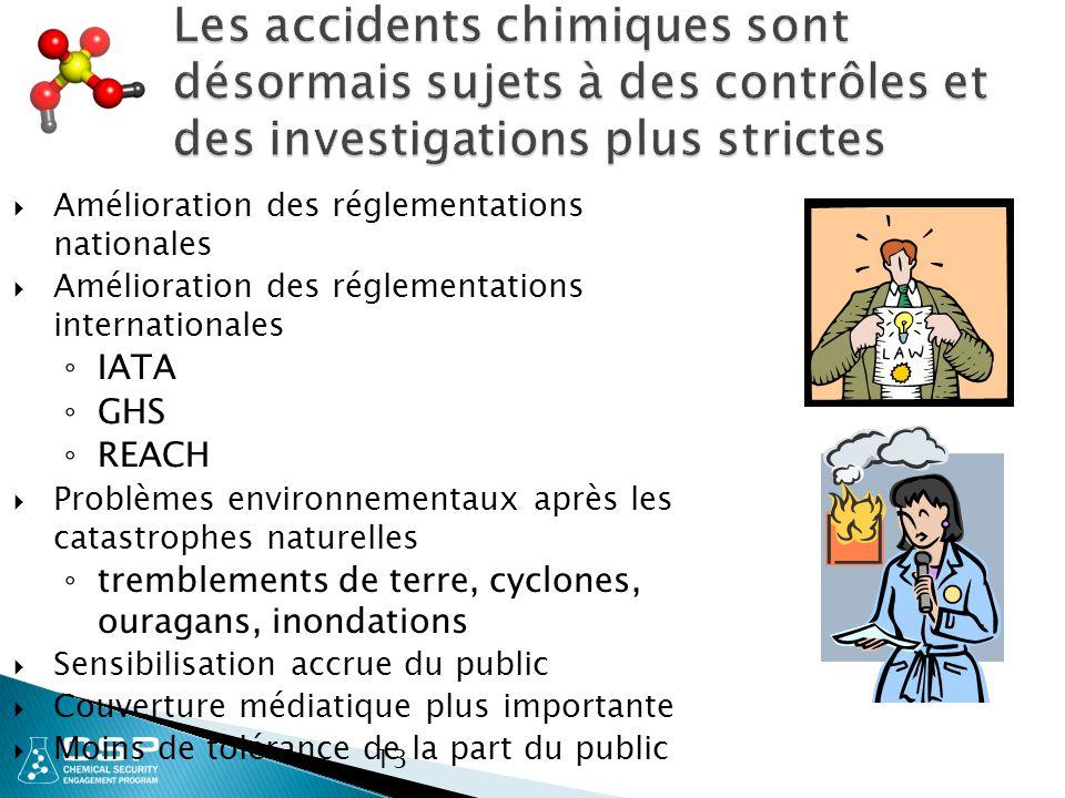 Les accidents chimiques sont désormais sujets à des contrôles et des investigations plus strictes
