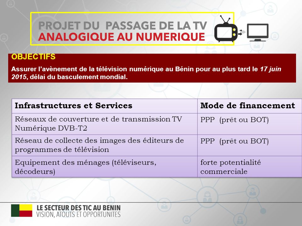 OBJECTIFS Infrastructures et Services Mode de financement