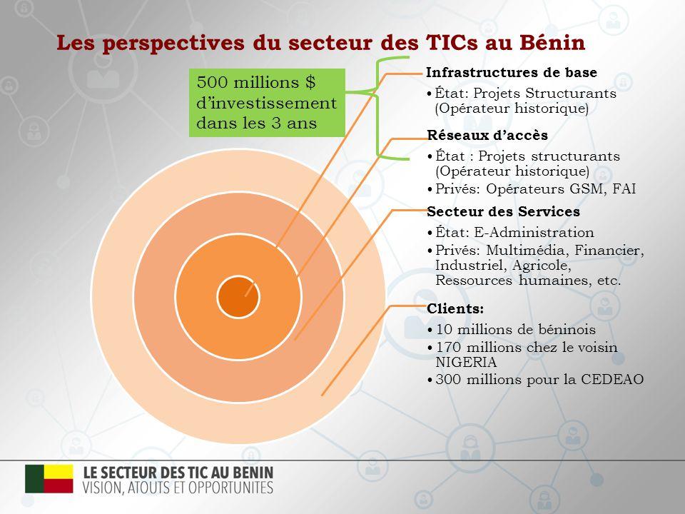 Les perspectives du secteur des TICs au Bénin