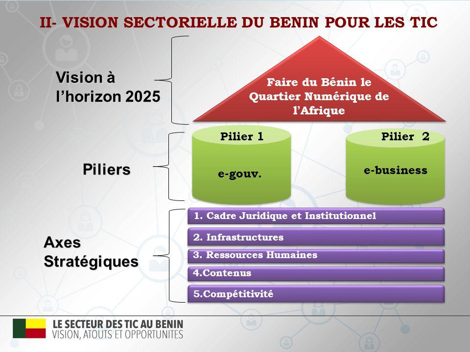 II- VISION SECTORIELLE DU BENIN POUR LES TIC