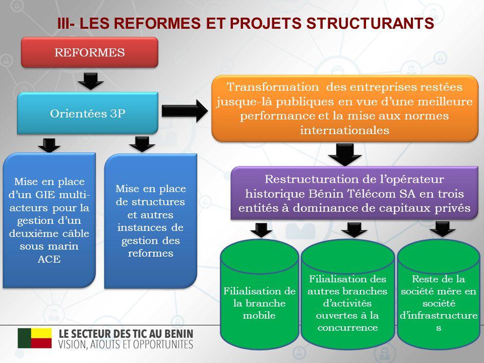 III- LES REFORMES ET PROJETS STRUCTURANTS
