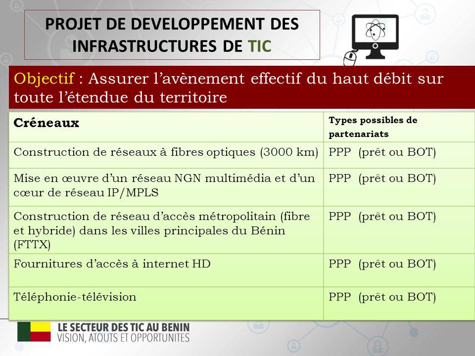 PROJET DE DEVELOPPEMENT DES INFRASTRUCTURES DE TIC