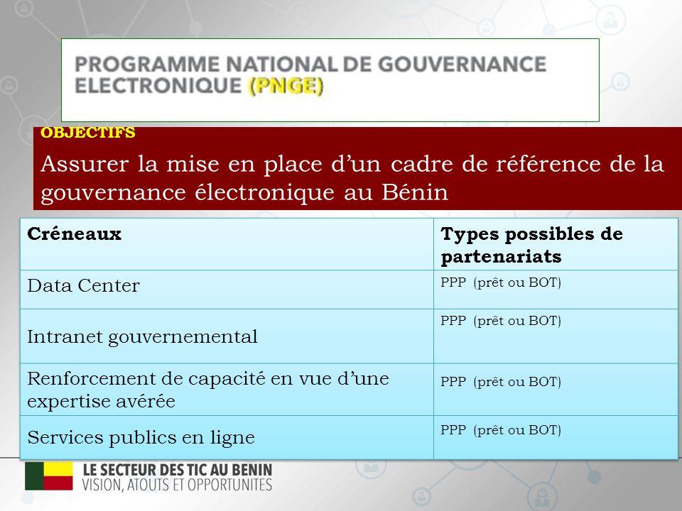 OBJECTIFS Assurer la mise en place d'un cadre de référence de la gouvernance électronique au Bénin.