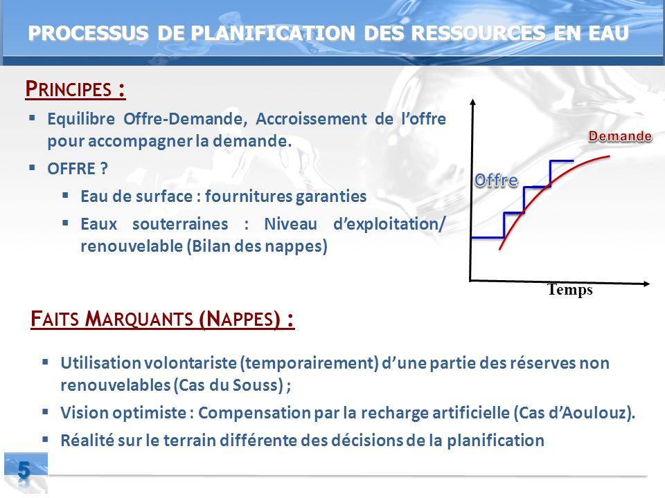 PROCESSUS DE PLANIFICATION DES RESSOURCES EN EAU