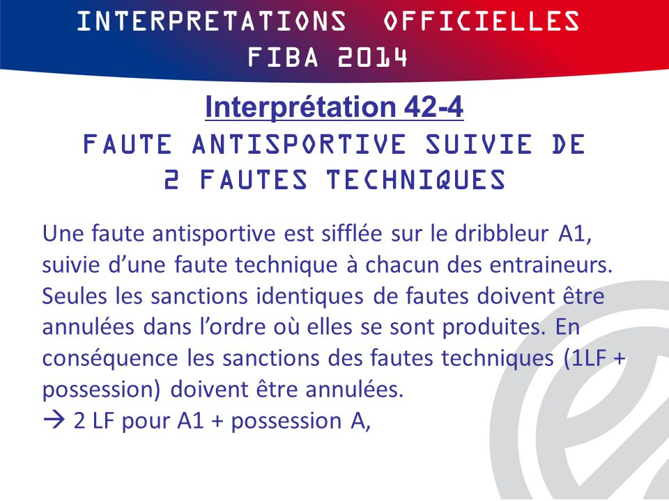 INTERPRETATIONS OFFICIELLES FIBA 2014