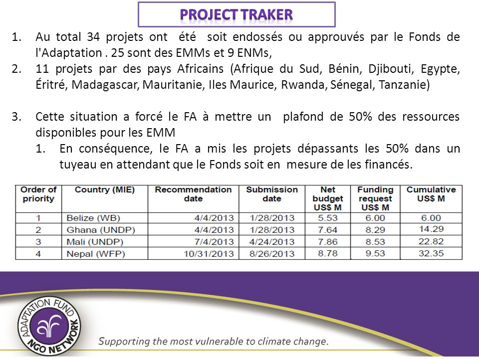 Project traker Au total 34 projets ont été soit endossés ou approuvés par le Fonds de l Adaptation . 25 sont des EMMs et 9 ENMs,