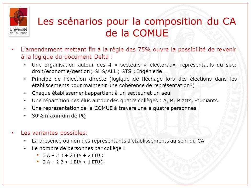 Les scénarios pour la composition du CA de la COMUE