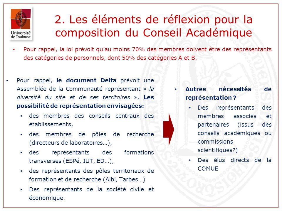 2. Les éléments de réflexion pour la composition du Conseil Académique