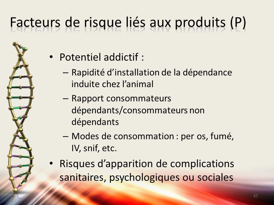 Facteurs de risque liés aux produits (P)