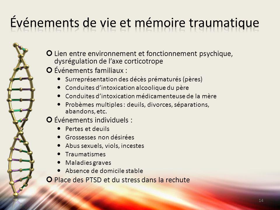 Événements de vie et mémoire traumatique