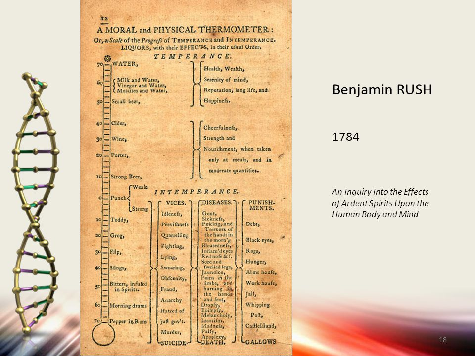 Benjamin RUSH 1784. An Inquiry Into the Effects of Ardent Spirits Upon the Human Body and Mind.