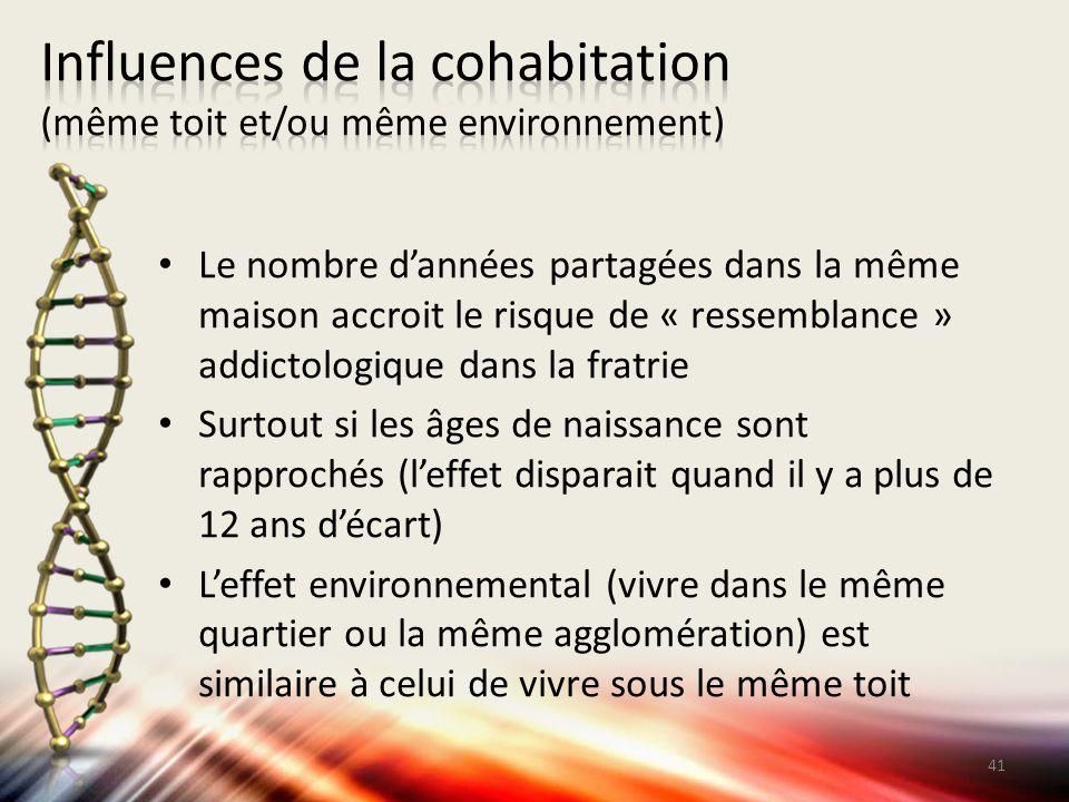 Influences de la cohabitation (même toit et/ou même environnement)