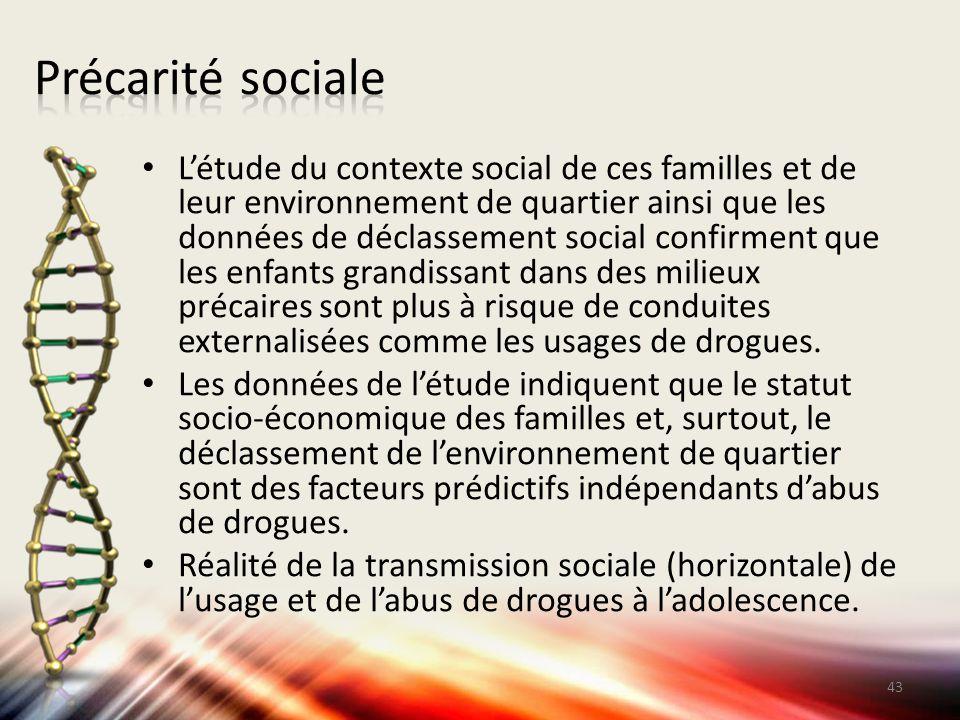 Précarité sociale