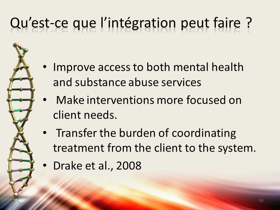 Qu'est-ce que l'intégration peut faire