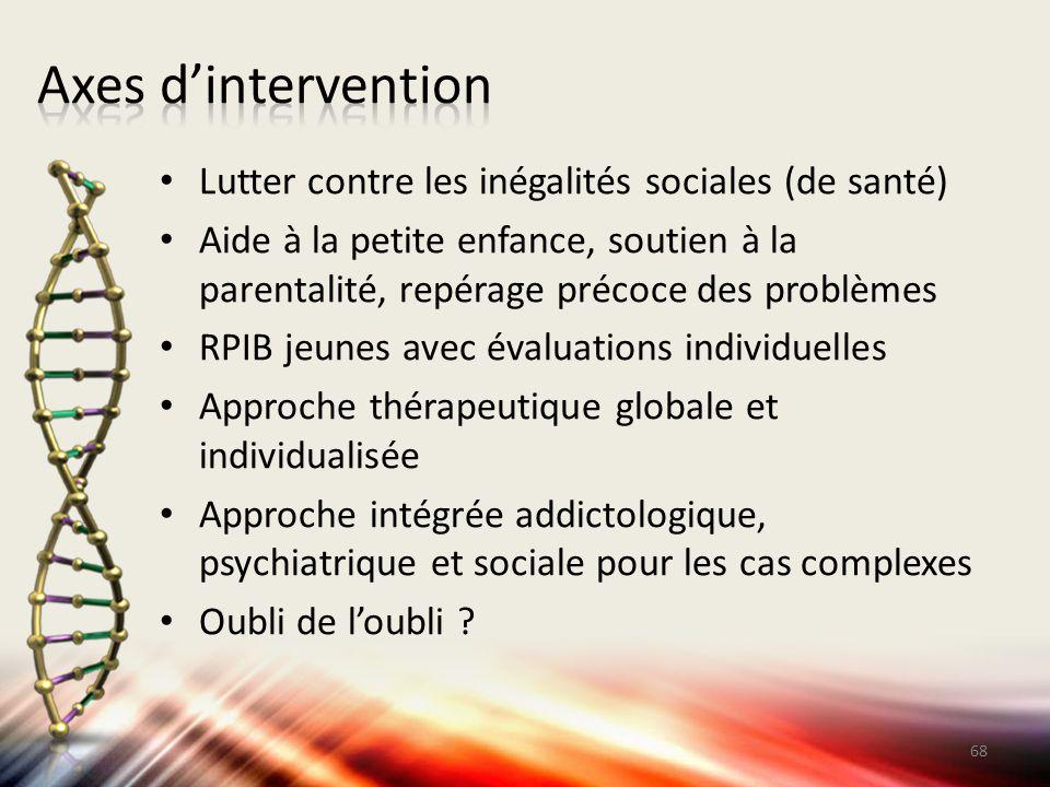 Axes d'intervention Lutter contre les inégalités sociales (de santé)