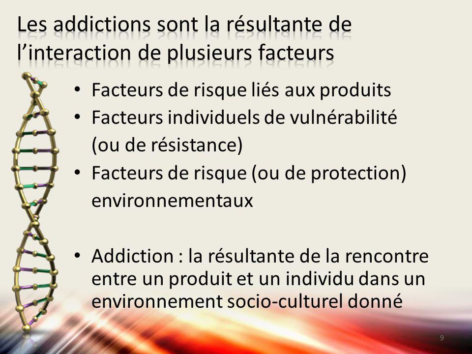Les addictions sont la résultante de l'interaction de plusieurs facteurs