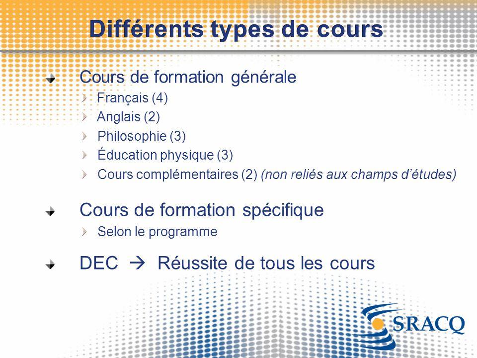 Différents types de cours