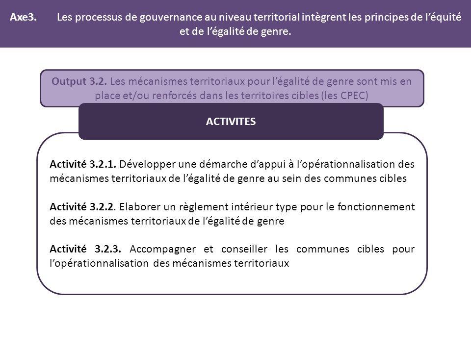 Axe3. Les processus de gouvernance au niveau territorial intègrent les principes de l'équité et de l'égalité de genre.