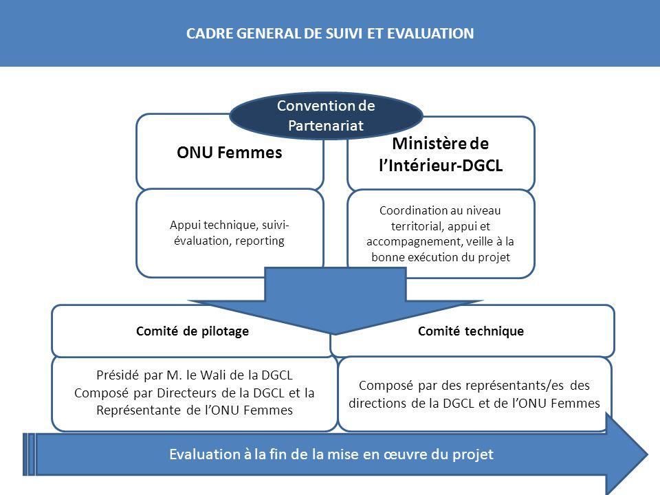 CADRE GENERAL DE SUIVI ET EVALUATION Ministère de l'Intérieur-DGCL
