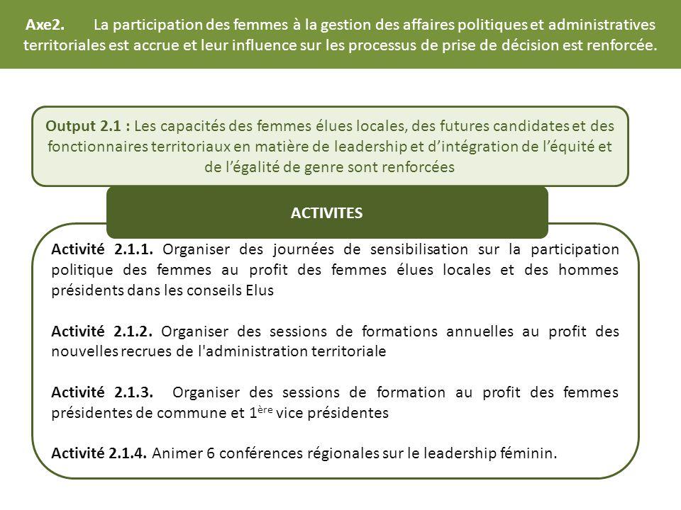 Axe2. La participation des femmes à la gestion des affaires politiques et administratives territoriales est accrue et leur influence sur les processus de prise de décision est renforcée.