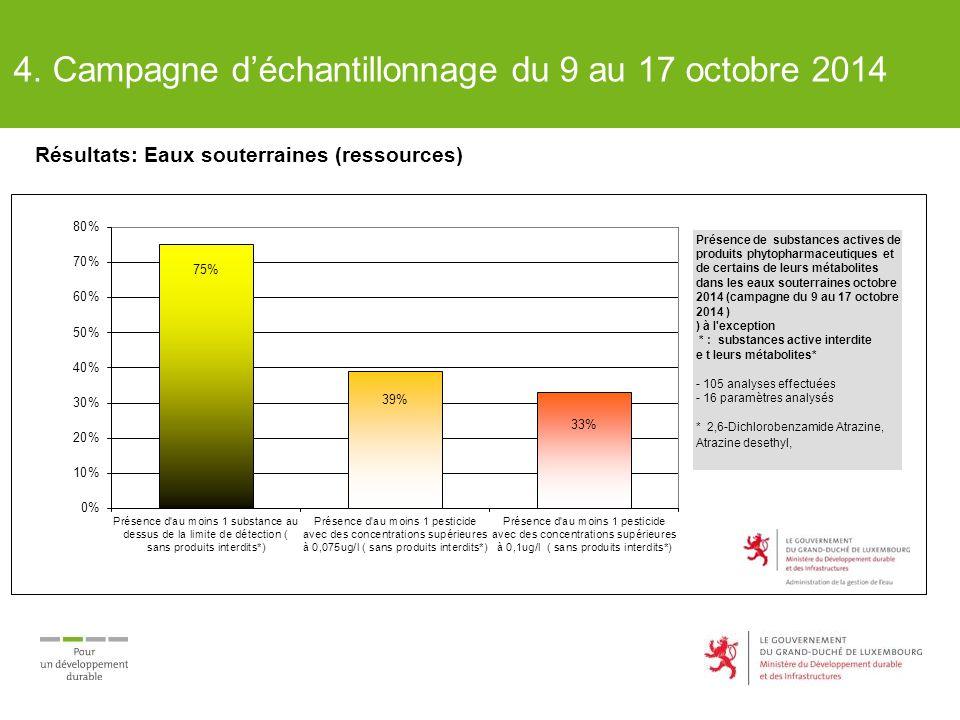 4. Campagne d'échantillonnage du 9 au 17 octobre 2014
