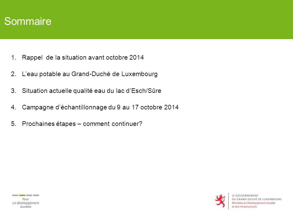 Sommaire Rappel de la situation avant octobre 2014