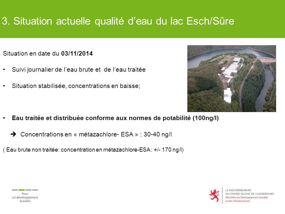 3. Situation actuelle qualité d'eau du lac Esch/Sûre