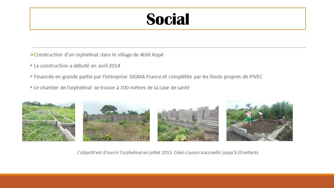 Social Construction d'un orphelinat dans le village de Atité Kopé