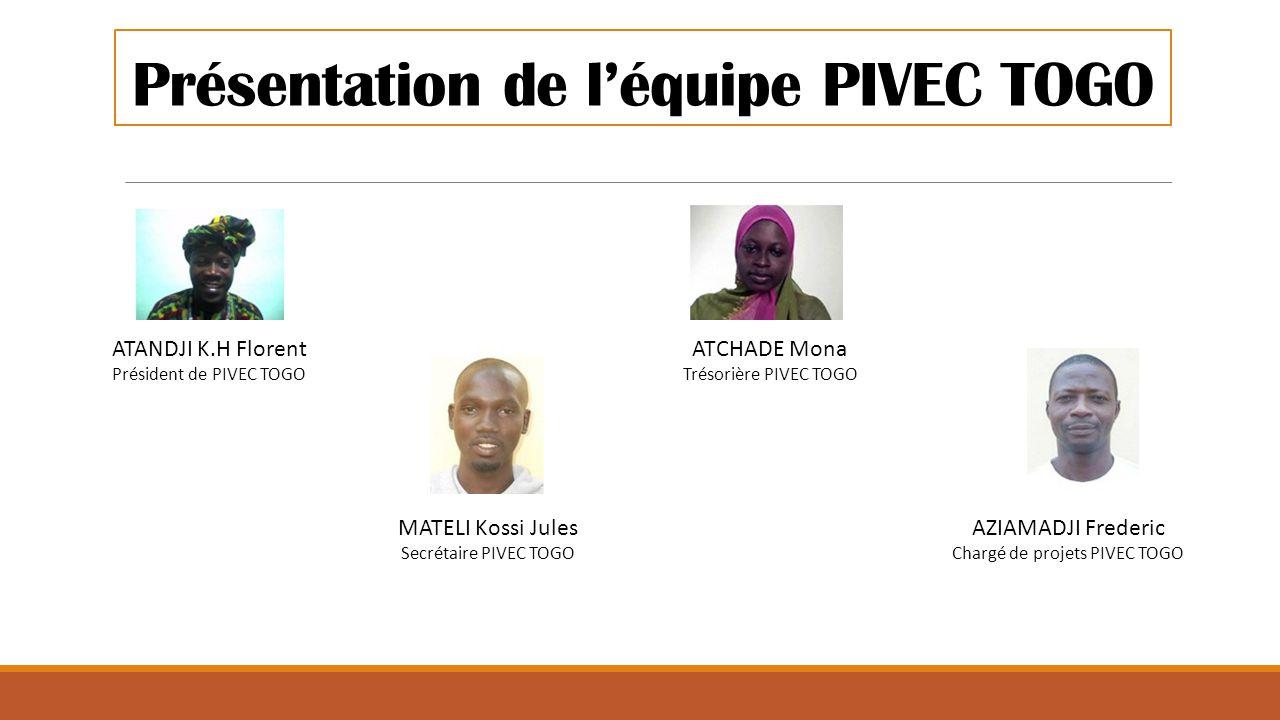 Présentation de l'équipe PIVEC TOGO