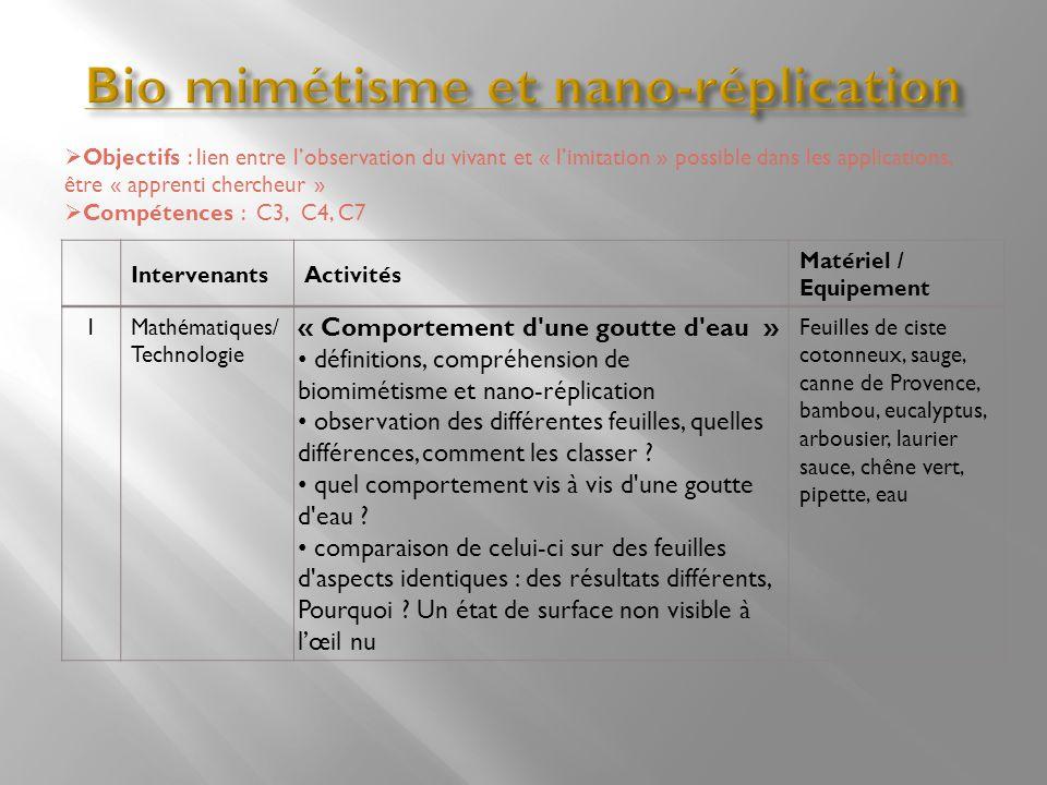 Bio mimétisme et nano-réplication