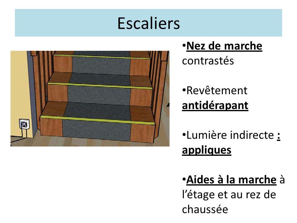 Escaliers Nez de marche contrastés Revêtement antidérapant