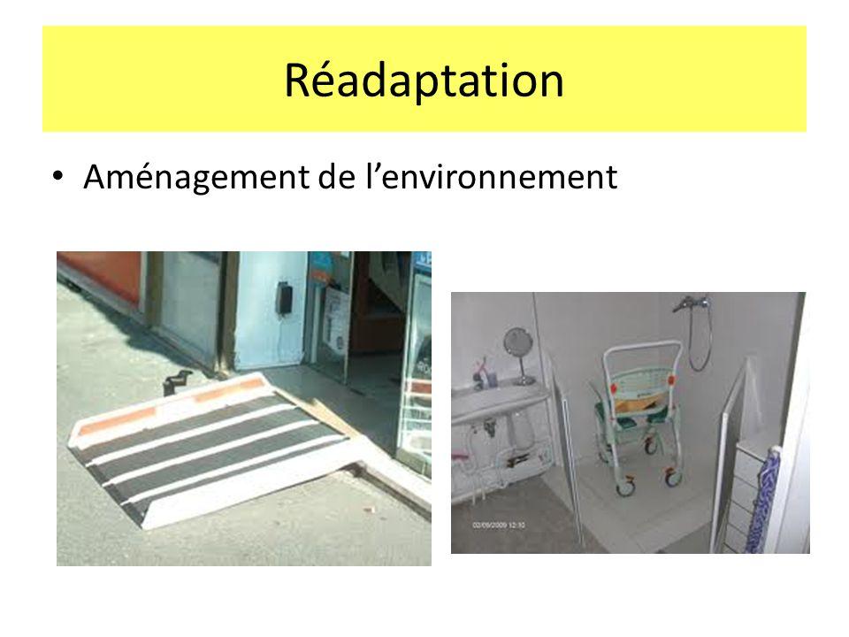 Réadaptation Aménagement de l'environnement