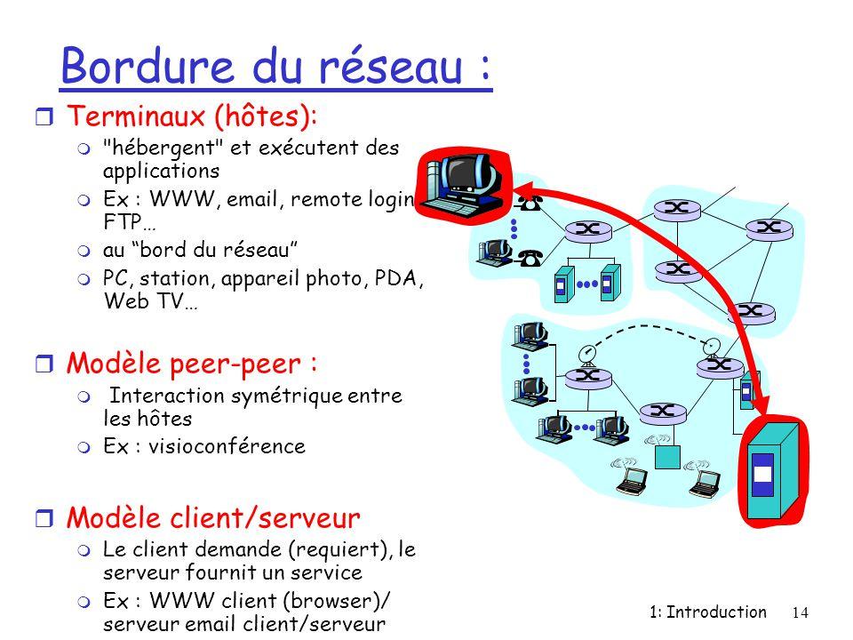 Bordure du réseau : Terminaux (hôtes): Modèle peer-peer :