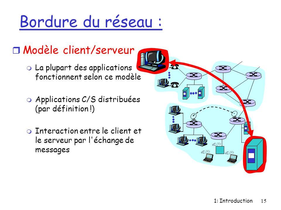 Bordure du réseau : Modèle client/serveur