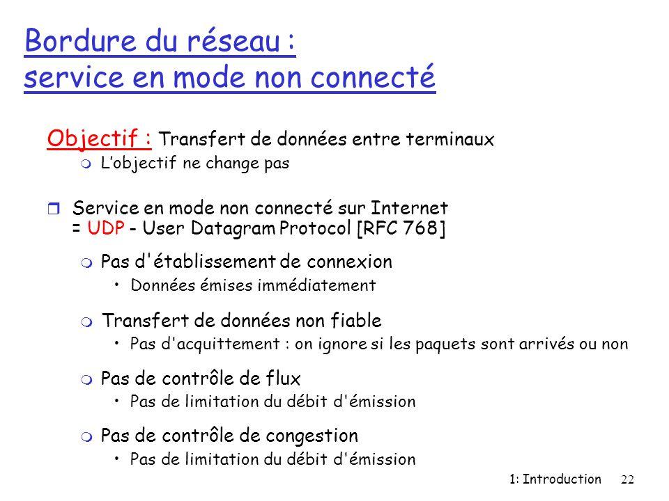 Bordure du réseau : service en mode non connecté
