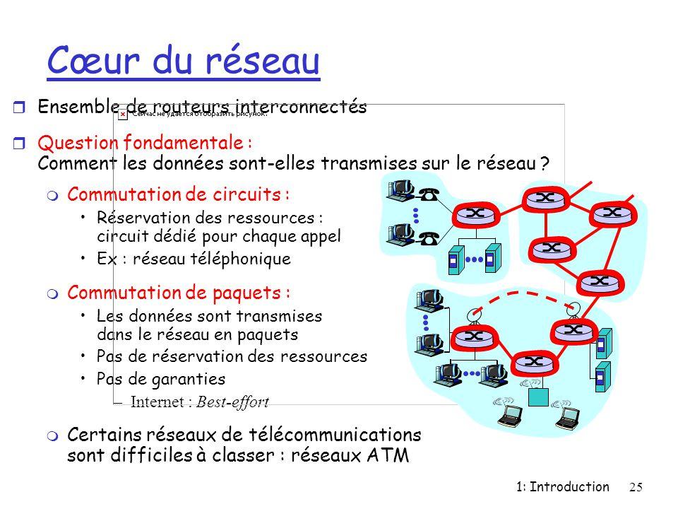 Cœur du réseau Ensemble de routeurs interconnectés