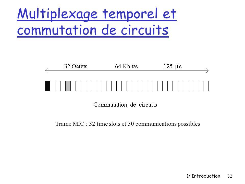 Multiplexage temporel et commutation de circuits